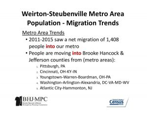 Weirton-Steubenville Migration Trends 2011-2015