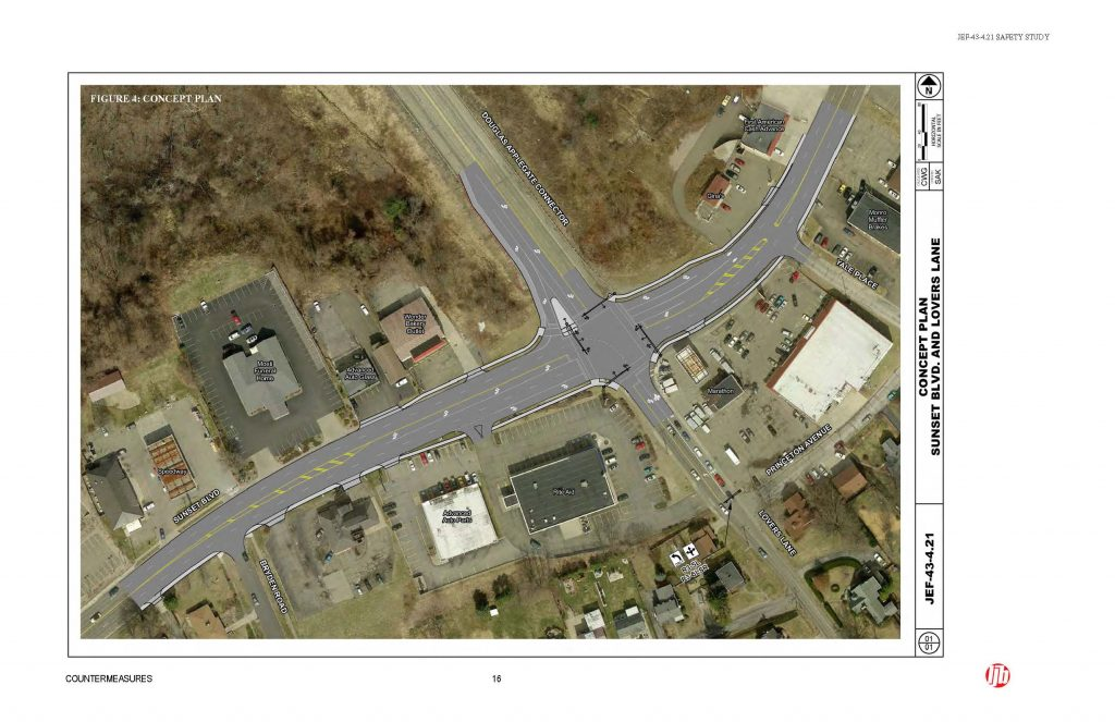 Arial view of the intersection.